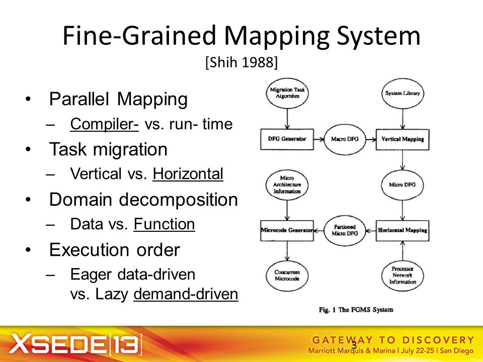 Fine-Grained Mapping System [Shih 1988]